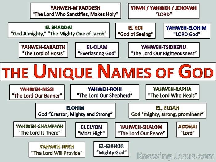 The Unique Names Of God